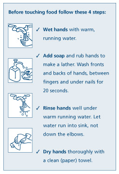 steps to wash hand