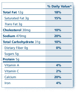 nutrition label segment